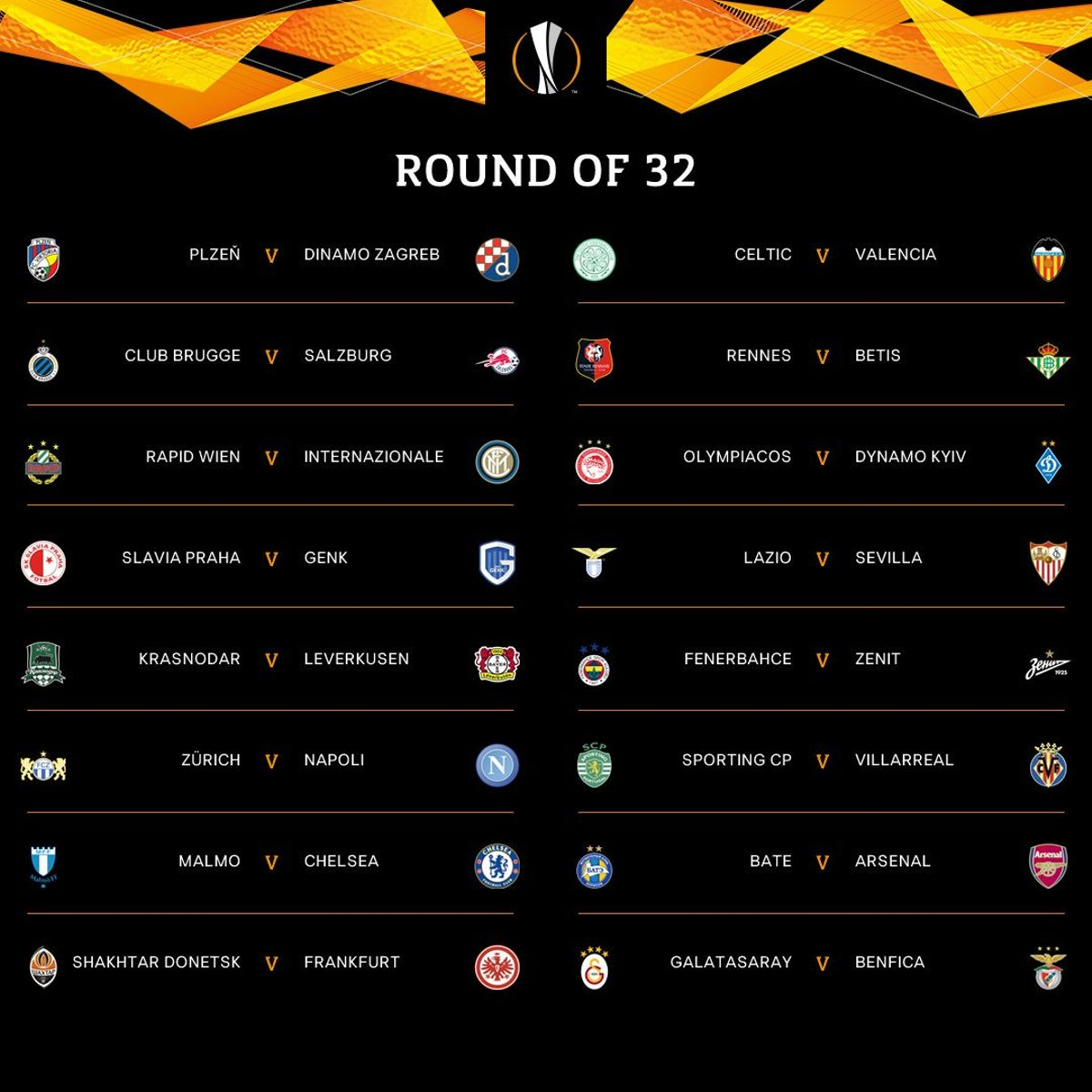 Europa League round of 32 match predictions