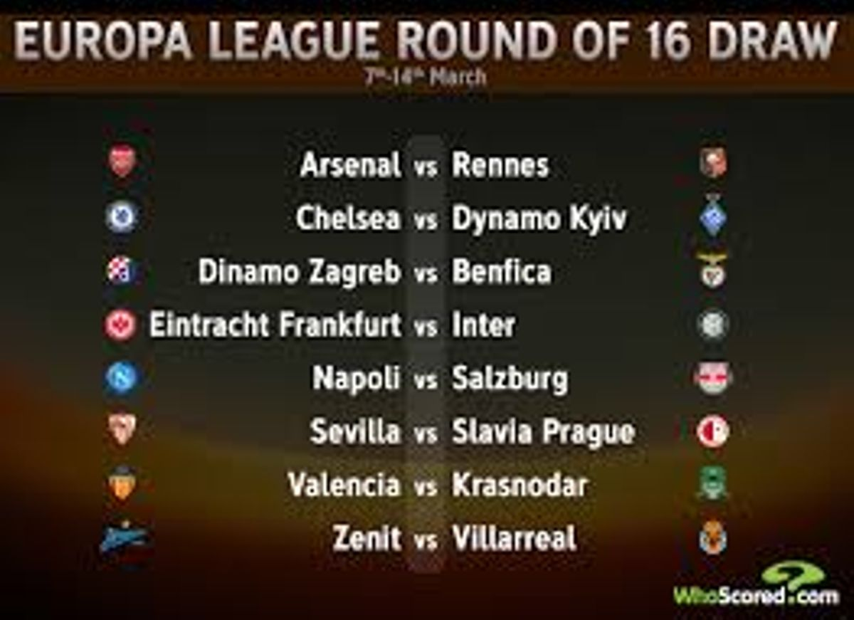 Europa League Round Of 16 Predictions